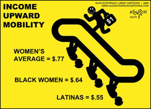 women's inequality